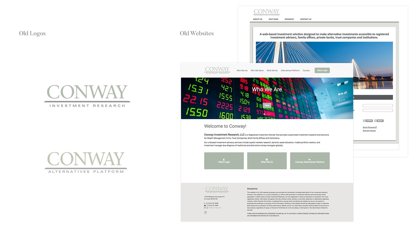 old conway investment research website design